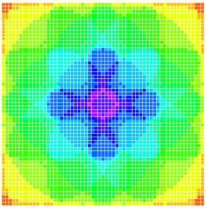 This image shows an environment containing 16 evenly spaced circular patches of 8 different resources. Cooler colors represent locations in the grid where a greater number of resources are rewarded. As you can see, this one environment contains an intricate variety of spatial niches.