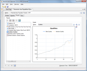 Example P3 optimization using Heuristic Lab.